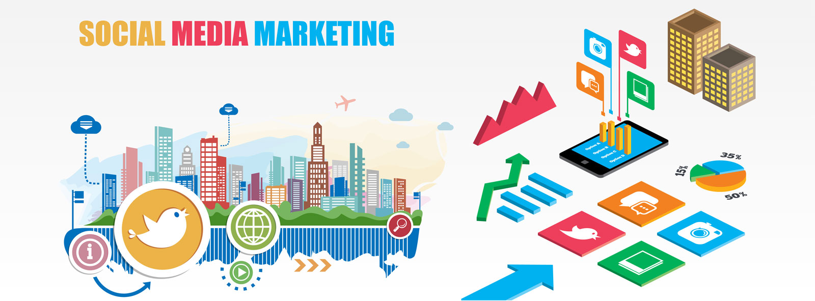 Social Media Optimization (SMO) company in delhi